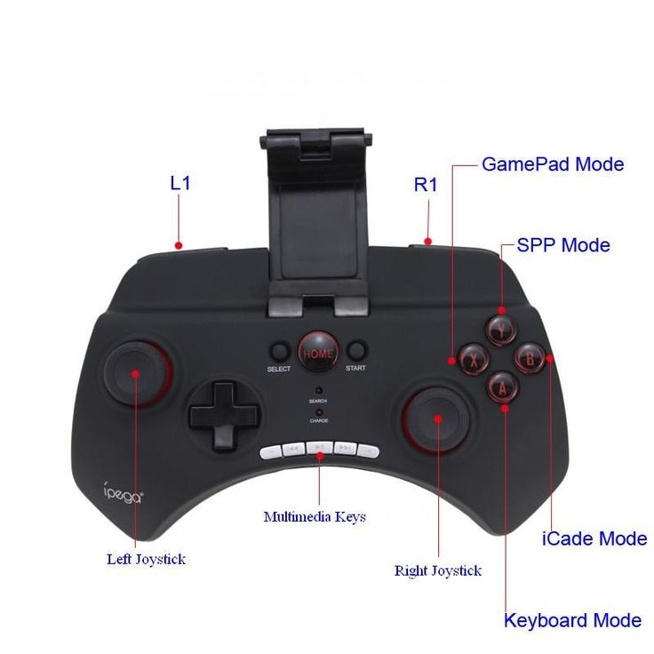 iPega PG-9025 Wireless Bluetooth Game Controller Gamepad for Sales Online - Tomtop.com