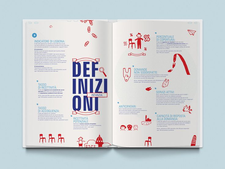 Best Annual Report Design Images On   Page Layout