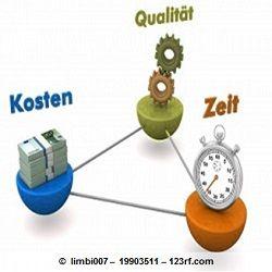 """Zeit, Kosten und Qualität stehen in einer Zielkonkurrenz zueinander. Wer in Ihrem Unternehmen bestimmt eigentlich welcher dieser drei """"im Fahrersitz"""" sitzt?  Und welchen Nutzen erhoffen Sie sich davon, welchen Preis zahlen Sie dafür und wie stellen Sie sicher, dass der Preis nicht zu hoch ausfällt? Magisches Dreieck: Kosten – Zeit – Qualität - Blog: gbcc, K. Ghaffari"""
