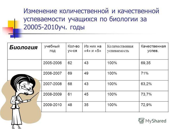 Домашне задание по татарскому языку 5 класс без регистрации
