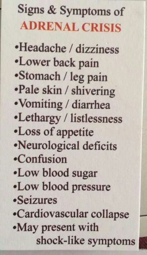 Signs and symptoms of an Adrenal Crisis.