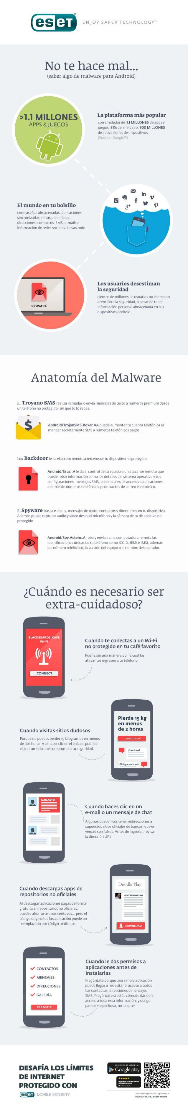 Malware en Android #infografia