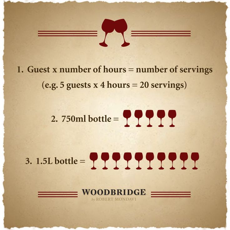 Hosting a party? Follow this simple #wine serving guide.