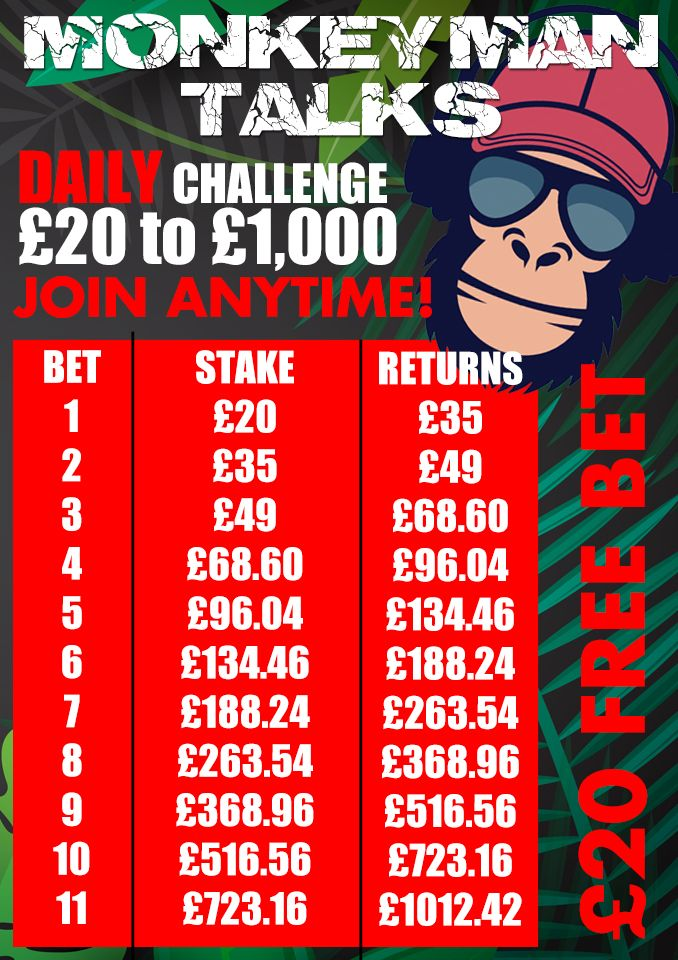 20-£1000 CHALLENGE Round 1-2 in the bag! Round 3 coming today
