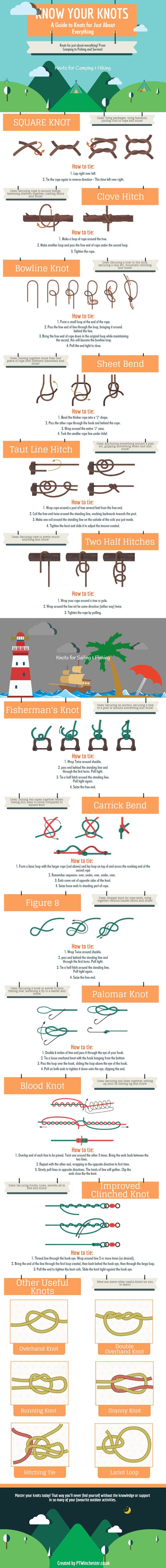 No one said that tying knots was easy. However, if you like spending time outdoors, it is important to know at least some basic knots that can help save your life one day or, at the very least, get you out of a tricky situation. The below infographic from PT Winchester takes a quick look …