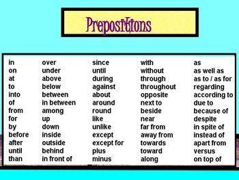 Spanish English Preposition Unit English Prepositions Prepositions Esl Teaching Resources