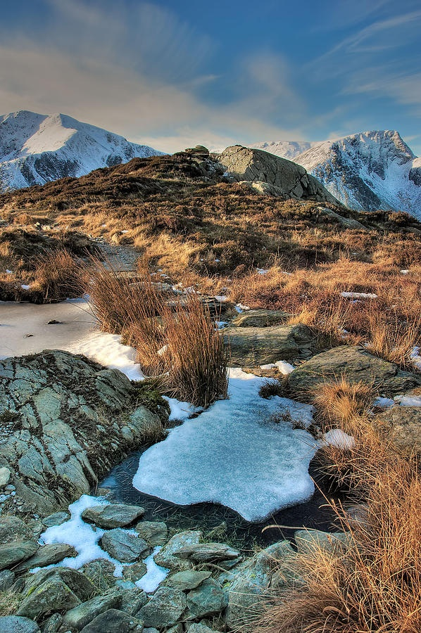 ✯ Snowdonia Views
