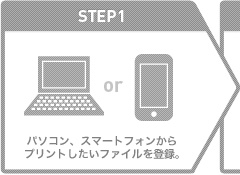 Need to print something but don't have a printer? Need to print a large document but low on ink? Try this: http://www.printing.ne.jp/  With no kanji skill and only by pasting things into google translate I was able to sign up and use this service! Upload files and documents and get a serial number for each upload. Then go to a 7-11 convenience store and use the copy machine. It has a button for 'net print.' Enter the serial number and insert money, and you can print right there on the spot.