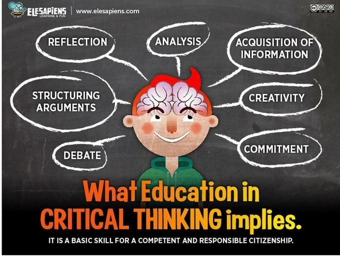 The 8 Elements of The Critical Thinking Process