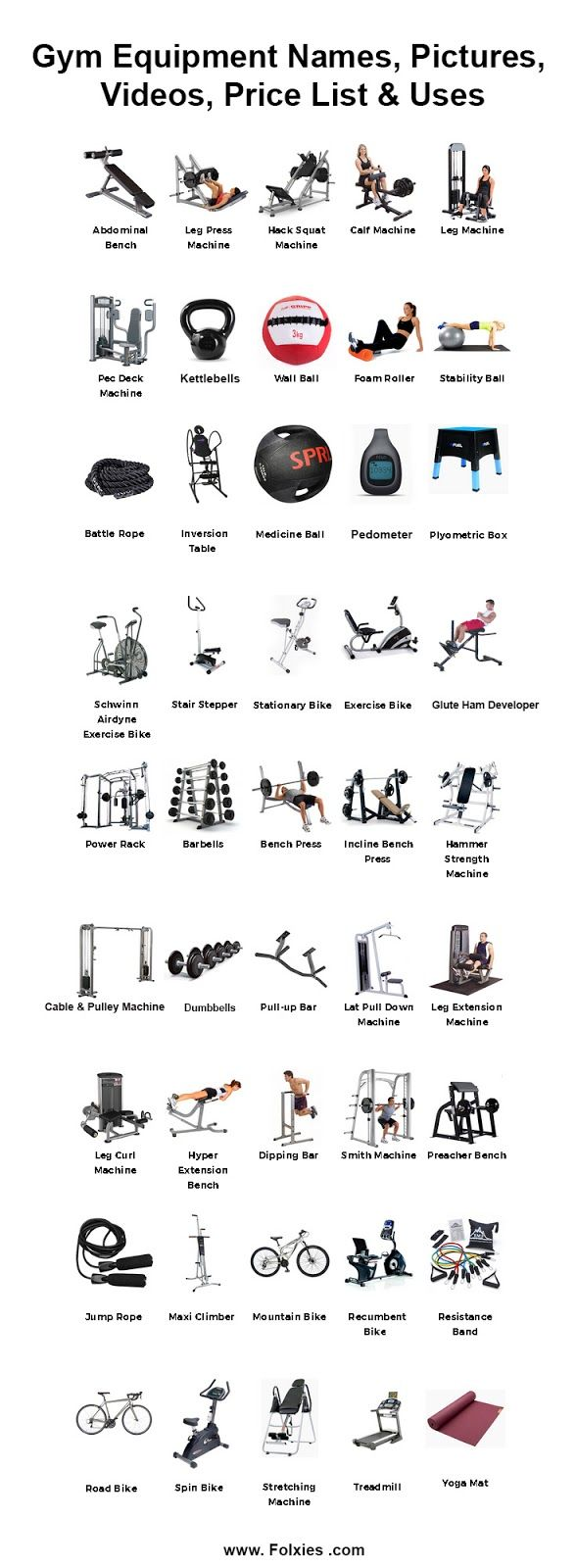 Gym equipment names, pictures, videos, price list and uses
