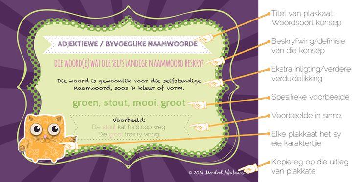 mondvol afrikaans, plakkate, verduidelikking, woordsoorte, beskikbaar op http://teachingresources.co.za/vendors/mondvol-afrikaans/