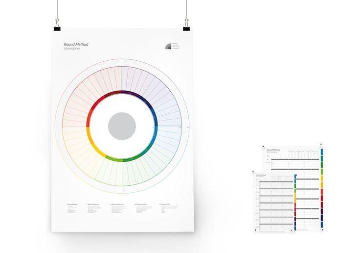 The Round Method - Circular Calendar & Weekly Calendar // Jahresplaner & Wochenplaner www.theroundmethod.com Kalender, Calendar, Jahreskalender, Wochenplaner, kostenlos, DIY, Papier, Paper