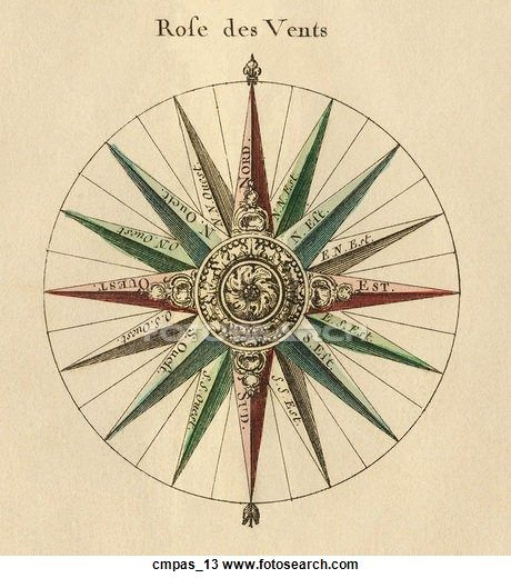 Drawing of Antique Compass Rose (hand-colored copper engraving) CMPAS_13 - Search Clipart, Illustration, Fine Art Prints, and EPS Vector Gra...