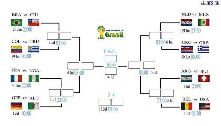 Babak 16 Besar Piala Dunia