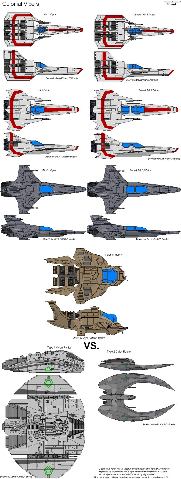 Battlestar galactica size comparison of colonial viper cylon raider