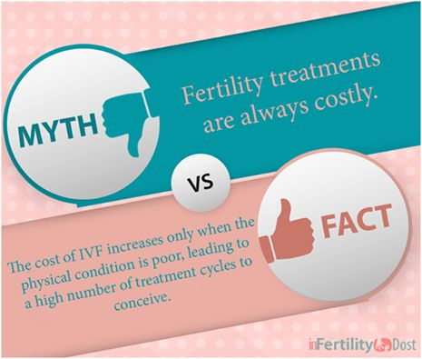 There are facts and then there are myths. Arm yourself with the information you need. #IVF #IVFFacts