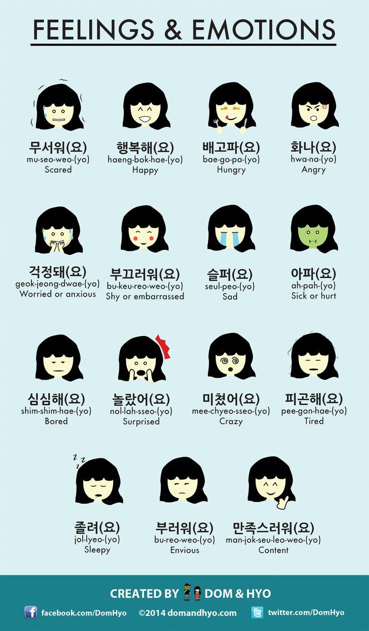 Lotus Notes Emoticons 1000 Ideas About Korean English On Pinterest English News