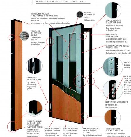 17 best images about vendita infissi online in offerta per for Porte blindate alias modello steel