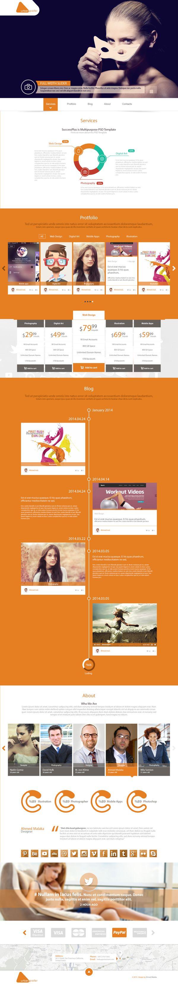 New website by Ahmed Malaka