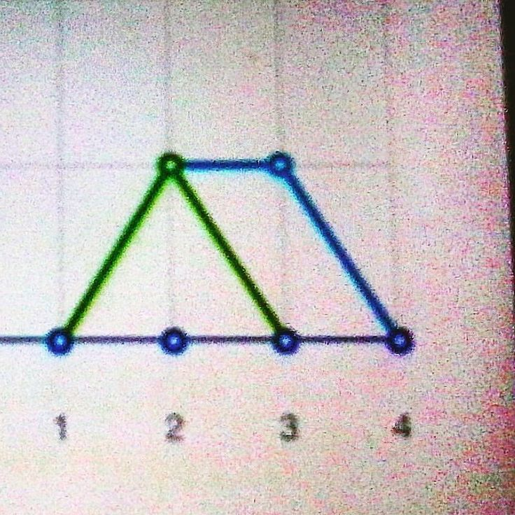 #vimeo #stats #home #house #tent #1234 #blue #green #chart #leandroestrella #2016 #numbers