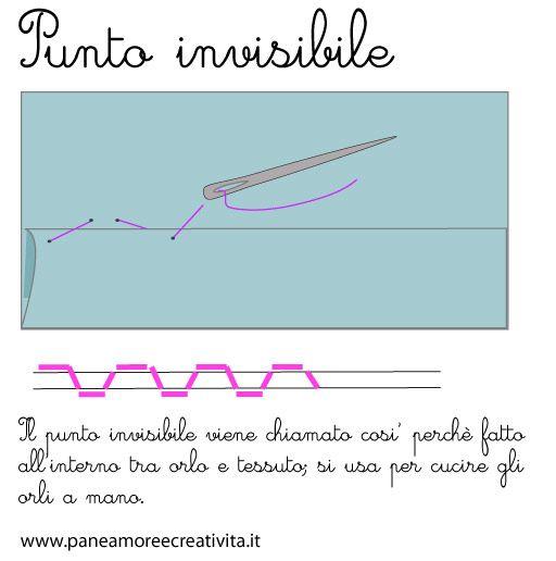 punto-invisibile