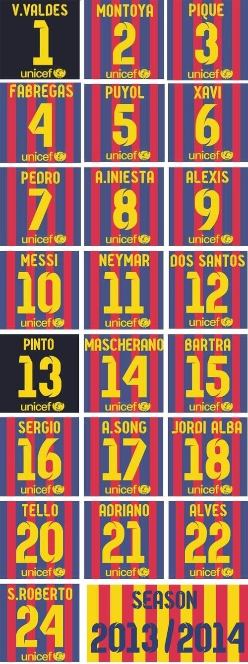 Barcelona team 2013/2014 Season
