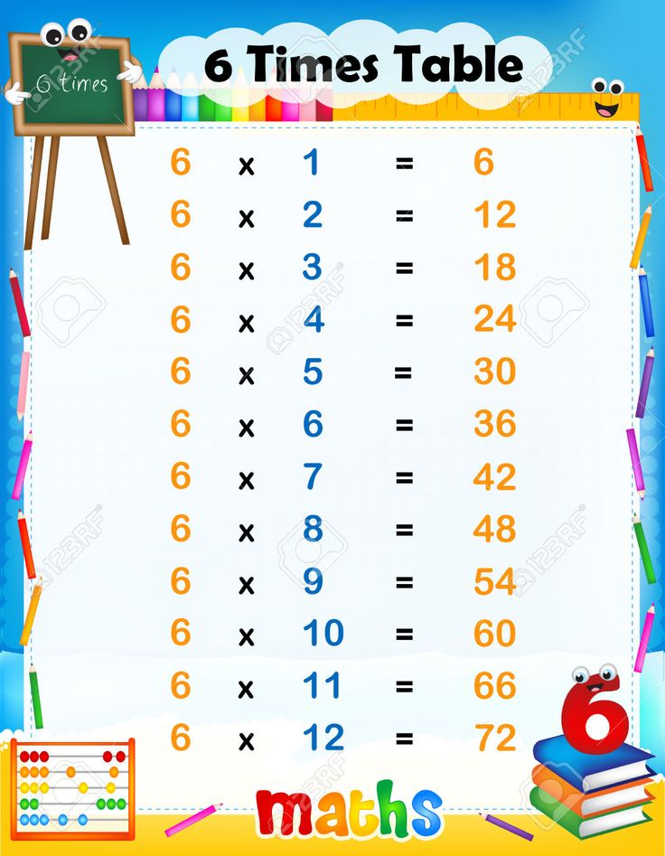 Illustration Of A Cute And Colorful Mathematical Times Table ...