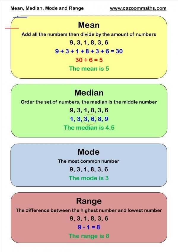 Statistics Teaching Resources Ks3 And Ks4 Statistics Worksheets In 2020 Learning Mathematics Gcse Math Studying Math