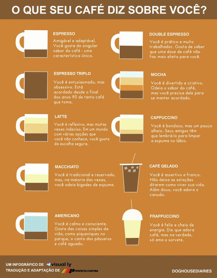tipos-de-cafe | VOCÊ GOSTA DE CAFÉ? | Café ou chá, Imagens ...