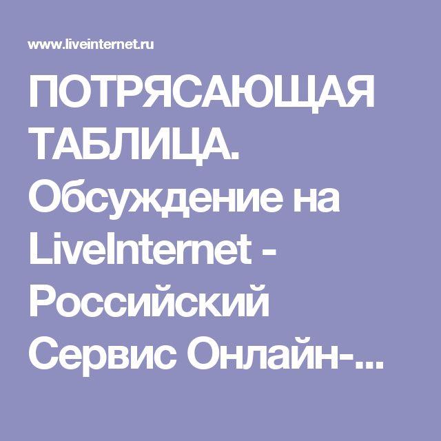 ПОТРЯСАЮЩАЯ ТАБЛИЦА. Обсуждение на LiveInternet - Российский Сервис Онлайн-Дневников