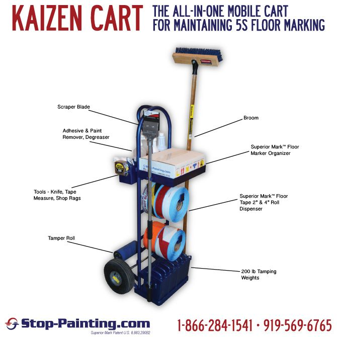 Kaizen Cart Lean Amp 5s Workplace Organization Lean