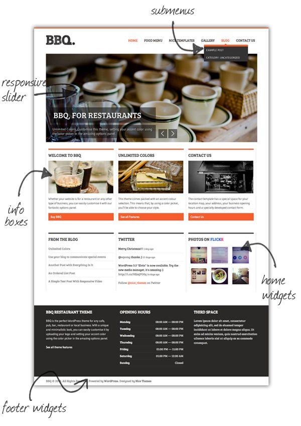 WordPress - BBQ - Restaurant WordPress Theme | ThemeForest