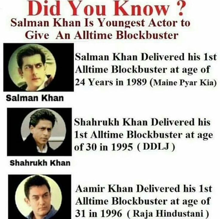 Did you know? Salman khan is the youngest actor to give an all time blockbuster.