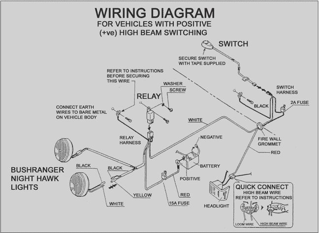 jeep wrangler wiring color codes