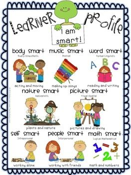 Use these learner profiles to help your students identify how they learn best! Profiles highlight multiple intelligences and learning styles.