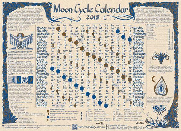 2015 Moon Cycle Calendar With Southern Hemisphere Sabbat