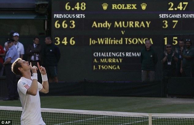 Destiny?: Scoreboard, Destiny, Tennis