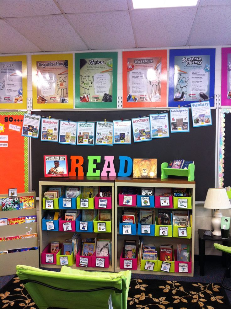 6th Grade Classroom Decoration Ideas ~ Th grade classroom library love the hanging of