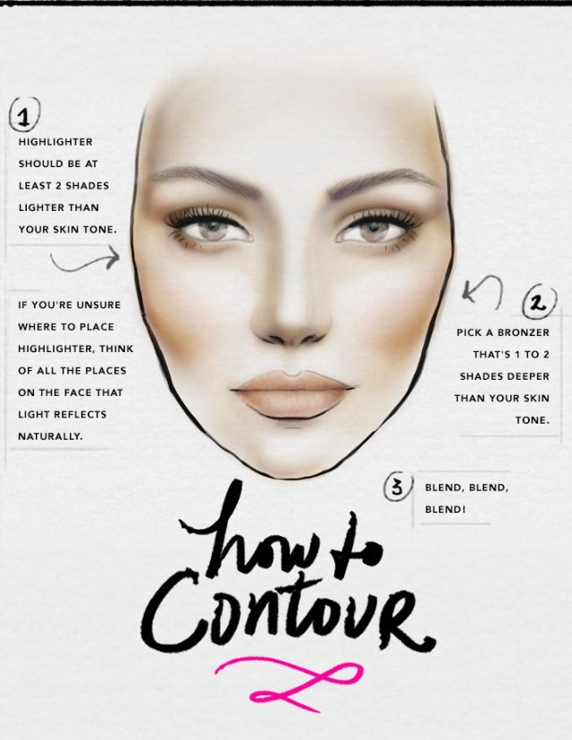 17 Best Ideas About How To Contour On Pinterest