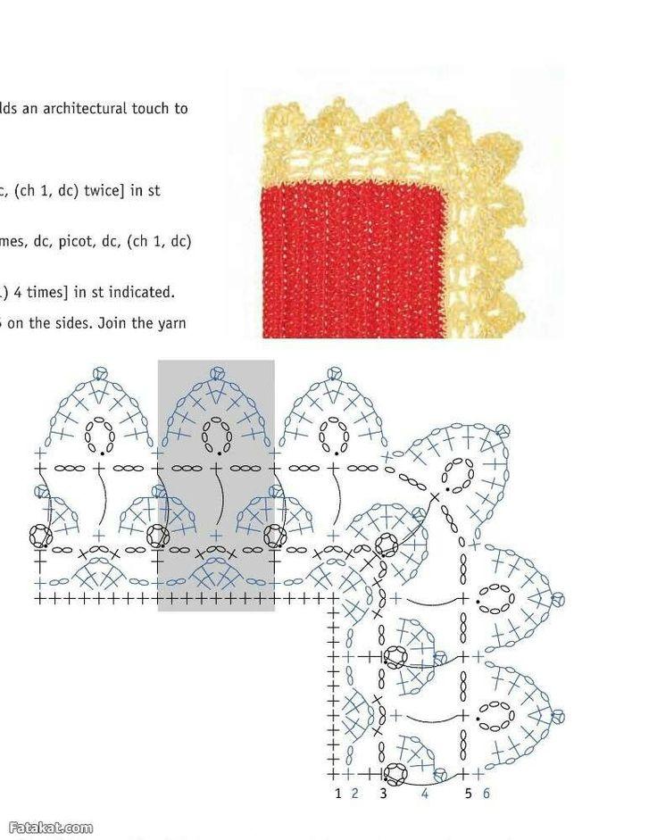 123 best bordures et galons au crochet images on pinterest crochet edgings crochet lace and. Black Bedroom Furniture Sets. Home Design Ideas