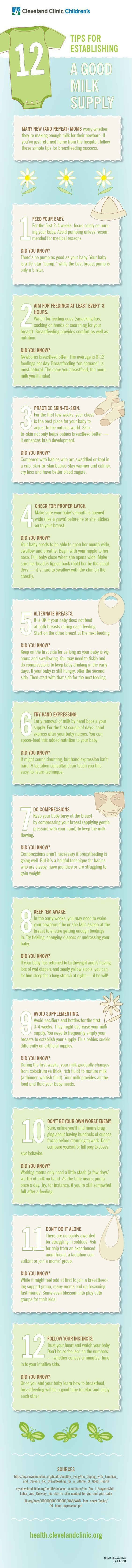 12 Tips for Establishing a Good Breast Milk Supply #infographic #breastfeeding
