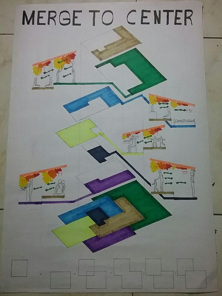 Rifqi Febri Hertianto - Kelompok 5 - Programming Diagram