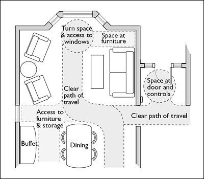 space planning for accessible home design figure 1 accessible path of travel - Home Design Floor Plan