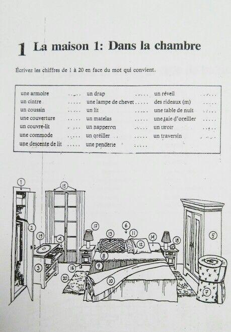 La maison dans la chambre fran ais vocabulaire for Anglais vocabulaire maison