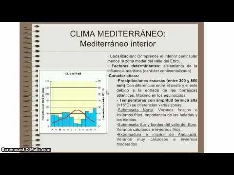 Tutorial climas España.