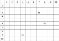 table de pythagore apprentissages autonomes