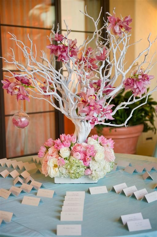 Photo: courtesy of Chenin Boutwell Photography  Event Coordination: Details Details  Florist: Nisie's Enchanted Florist