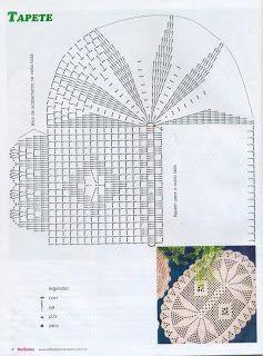 Art Hands: Tapete Oval
