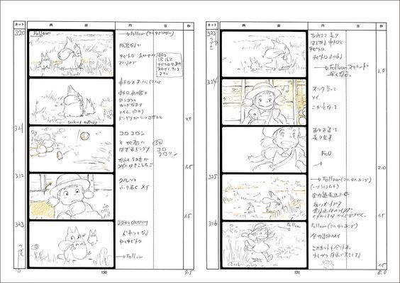 Best Animation  Ghibli Storyboards Images On