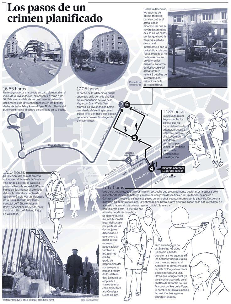 Los pasos de un crimen planificado - Diario de León. Noticias de León - Diario de León